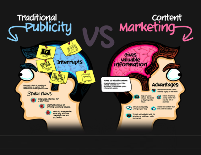 Content-Marketing-EBriks-Infotech1.png